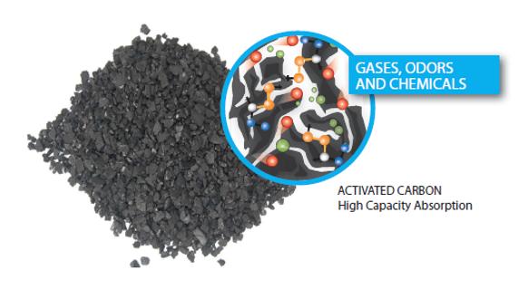 premium activated carbon.png