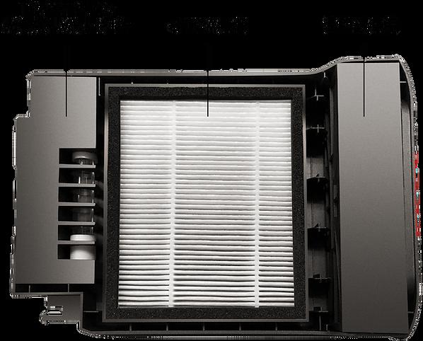 Airgle AG25 空氣清新機 - 濾網組件
