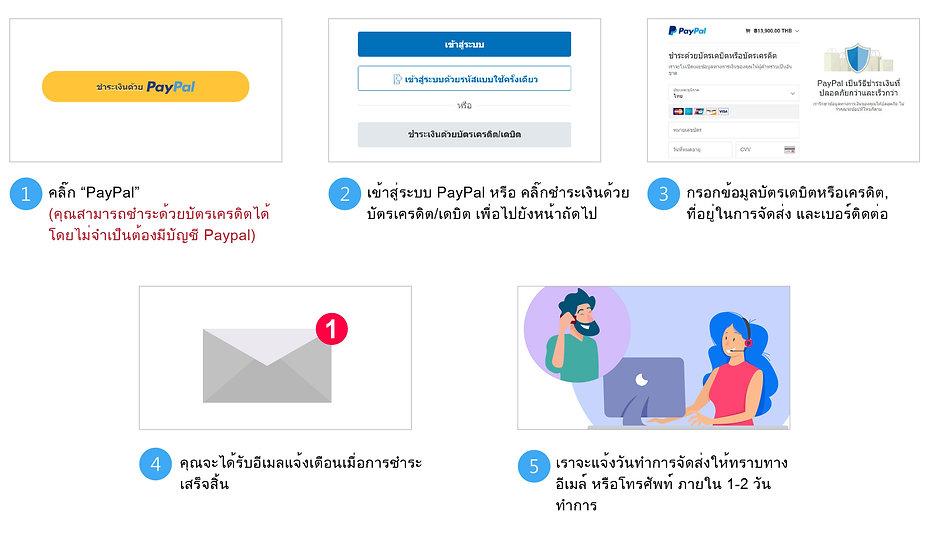 wix store payment flow-en&th-1.jpg