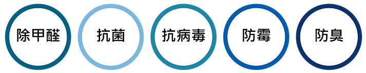 platinum hybrid coating functions-indoor