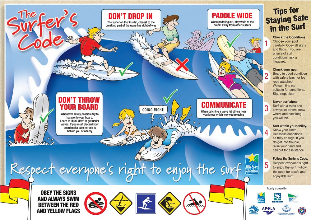 The Surfers' Code