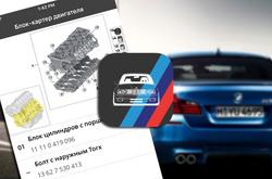 BMW ETK
