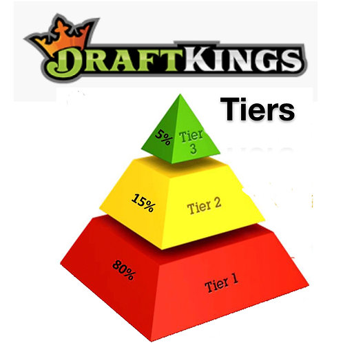 Draft Kings Tier Package
