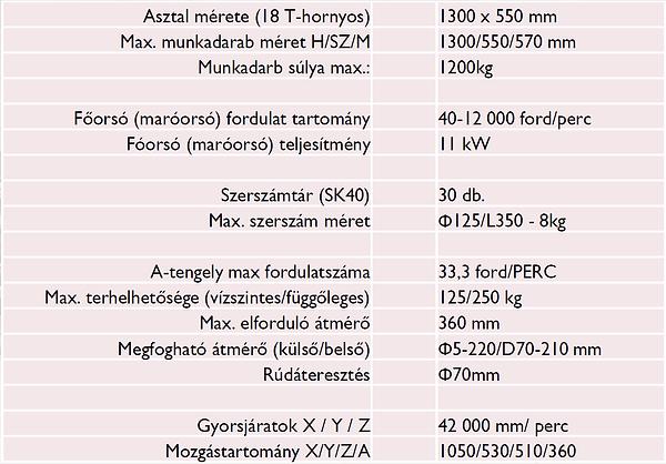 Datas 4 -függőleges.png