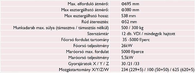 Datas 3.png
