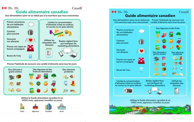Fini l'arc-en-ciel dans le prochain Guide alimentaire canadien?