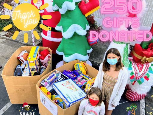 250 Gifts Donated for Holidays