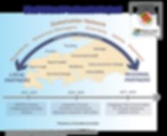 DIPP Diagram.png