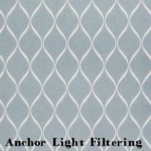 Anchor Light Filtering Flooring Now Herr