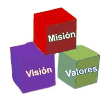 BloquesMisionVisionValoresTransparent3.p