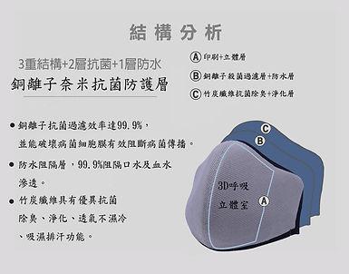 結構層A款中文.jpg