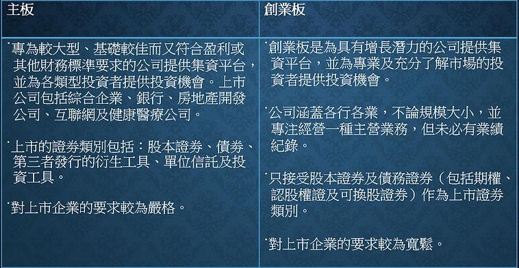 A.T.Global Finance Inc.愛德全球財務香港上市主板創業板證券