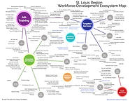 St._Louis_Region_Workforce_Development_Ecosystem_Map_with_link_PNG.png