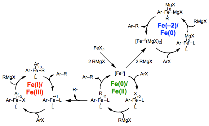 FeCoupling-Mech-1.png
