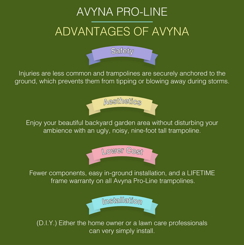 Improved Avyna Web Graphic.png