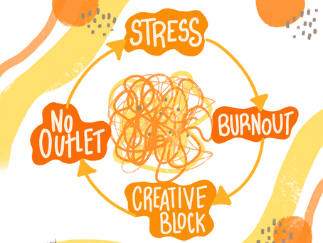Breaking Through The Block: 5 steps to break the cycle of creative block