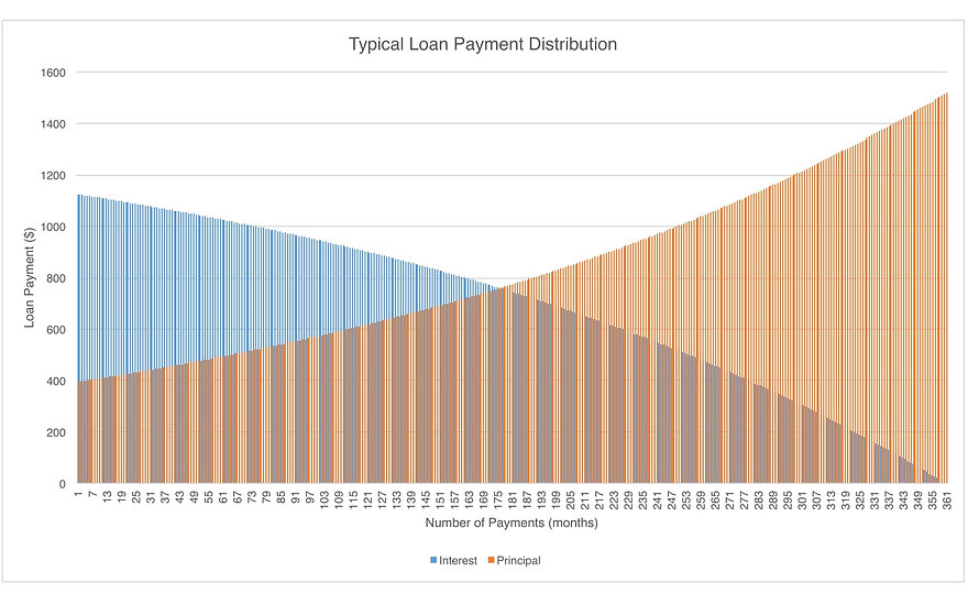 Velocity Banking Graphs-1.jpg