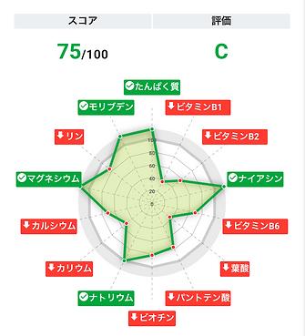 栄養指導前 ヤマダボディーメイク.
