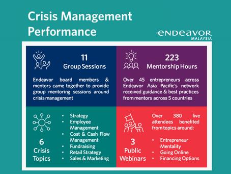 Supporting Entrepreneurs Through A Crisis