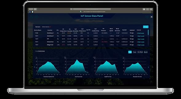 IOT Data Macbook.png