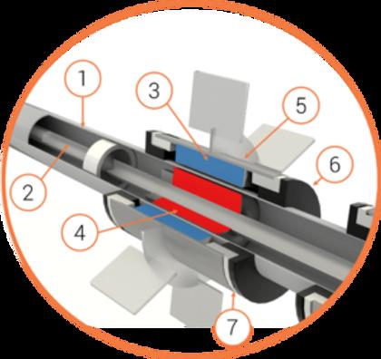 Magnetic coupling mixer