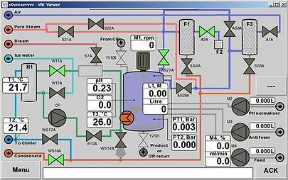 Pilot scale bioreactor automation panel