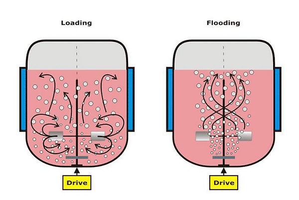 Flooding effect bioreactor