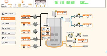 5L bioreactor SCADA