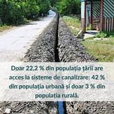 Care sunt problemele apei în Republica Moldova?