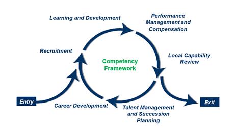 en-competency-framework.png