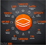 Fectar in Numbers 2020.png
