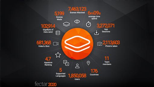 Fectar in Numbers 2020 rechthoek.png