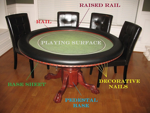 Poker table terms and descriptions