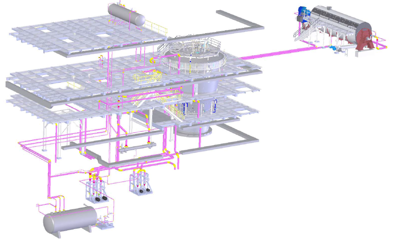 Integrated Thermal Oil Handling System