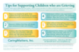 supportig children who aregrieving
