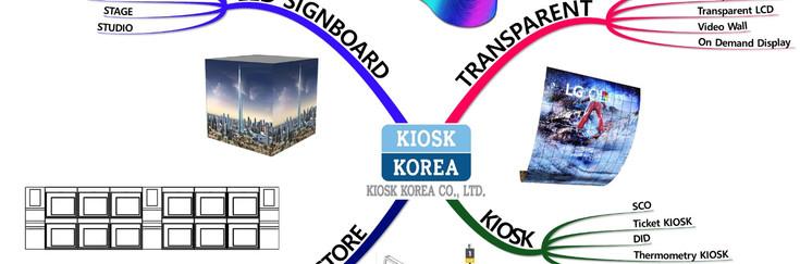 KIOSK line up_rev3.jpeg