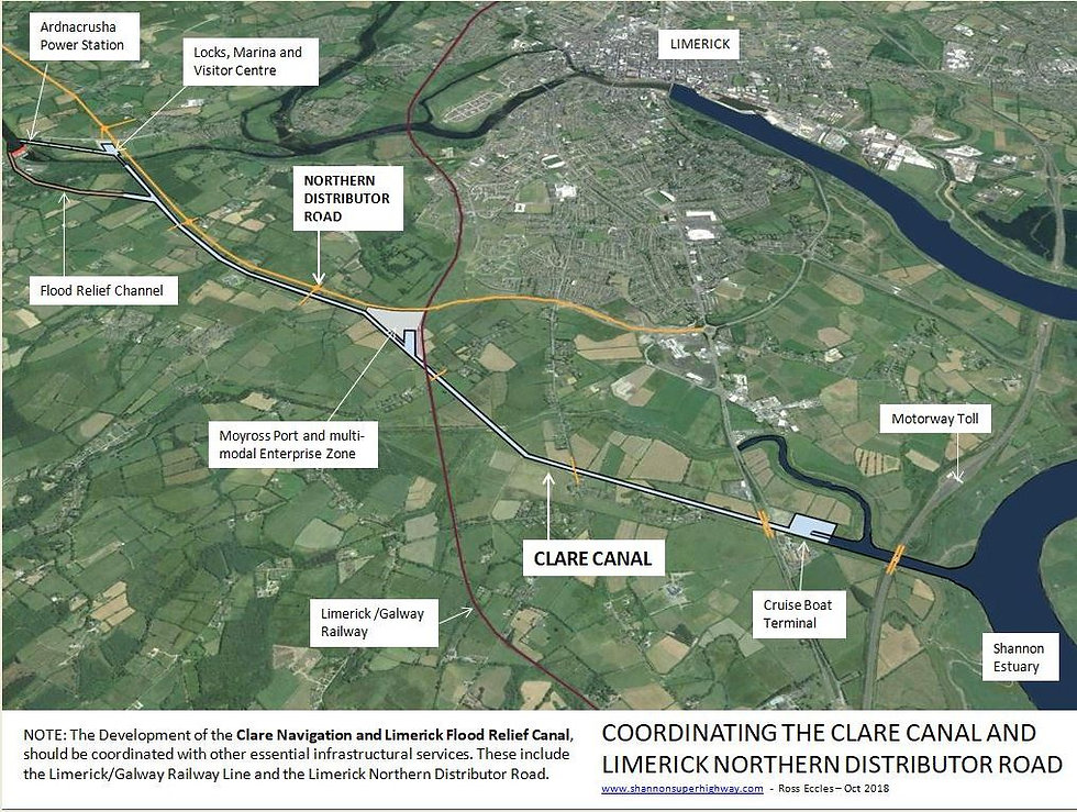 Coordinating the Clare Canal with the Di