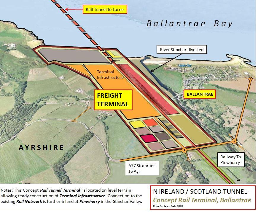 Ballantrae Concept Rail Terminal 15.2.20