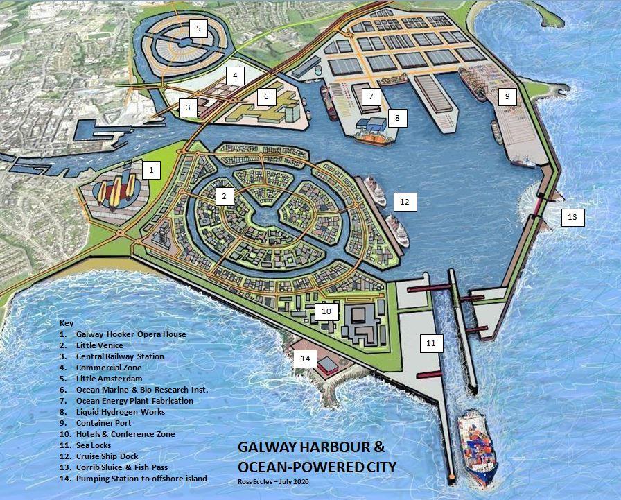 Galway Harbour & Ocean-Powered City.JPG