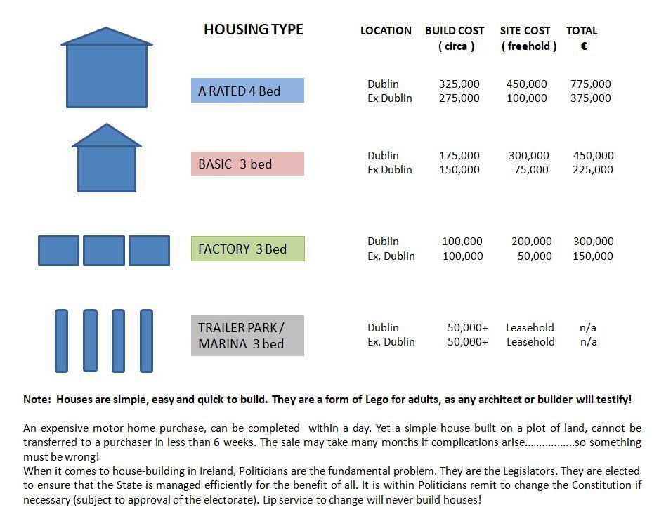 Housing Types 2018.JPG