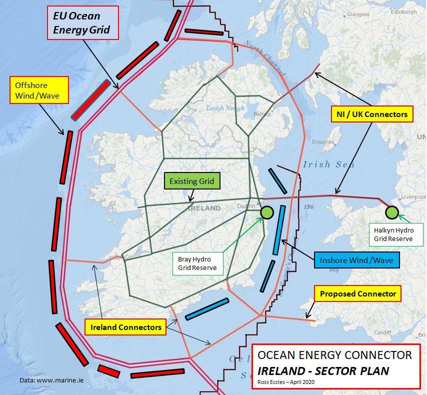 Ireland - Sector Plan.JPG