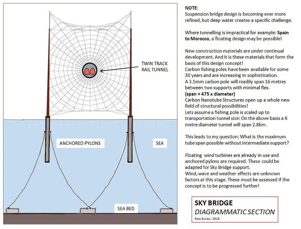 Sky Bridge 10.JPG