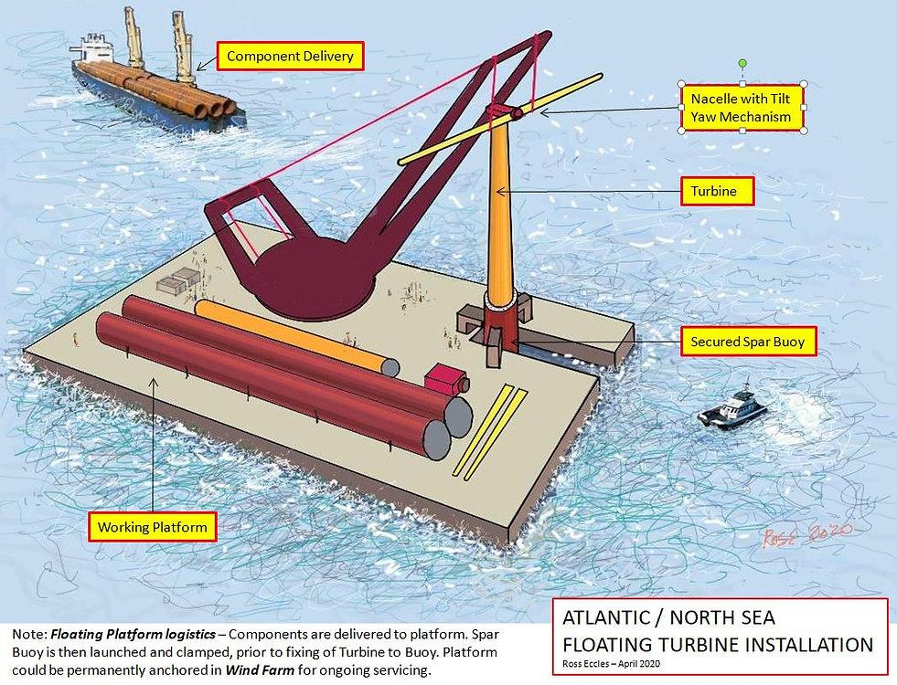 Floating Turbine Installation 13.4.20.JP