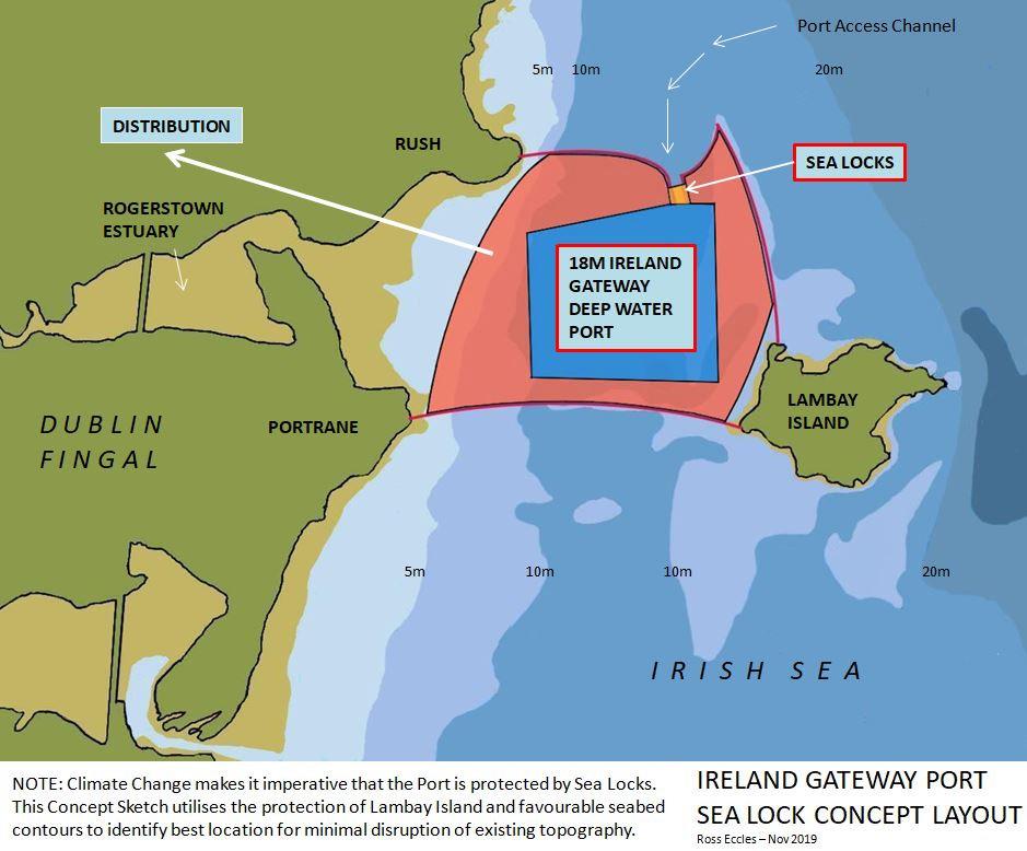 Ireland Gateway Port Sea Locks Layout 21