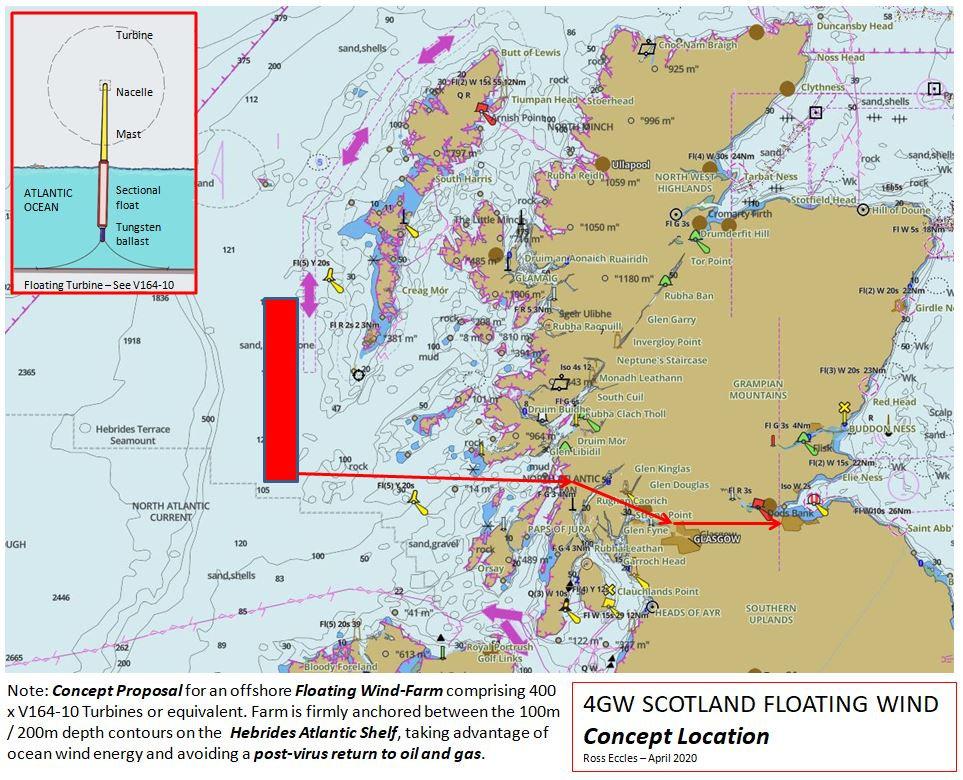 Scotland Floating Wind.JPG