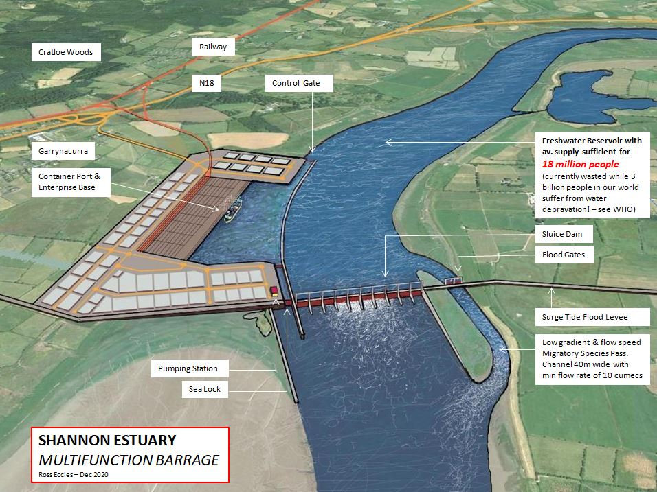 Shannon Estuary Multifunction Barrage 12