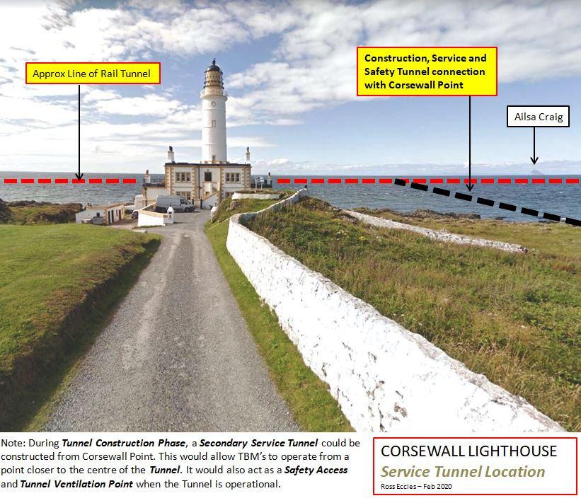 Corsewall Lighthouse.JPG