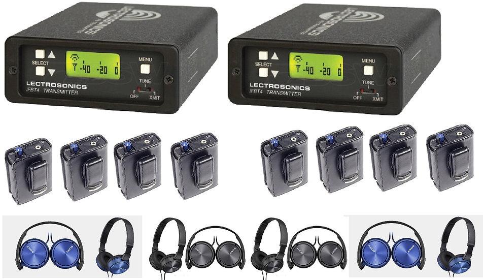 Sistema Monitorado Personal IN-EAR Lectrosonics