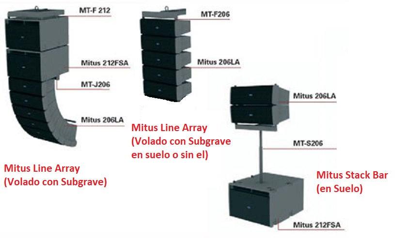 P.A system activo-line array FBT Mitus