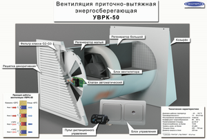 Рекуператор воздуха для частного дома УВРК - 50